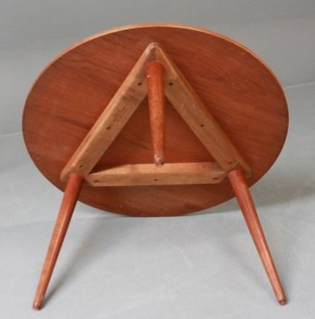 Hjemmelavet sofabord, Hvordan skal benene fastgøres? -