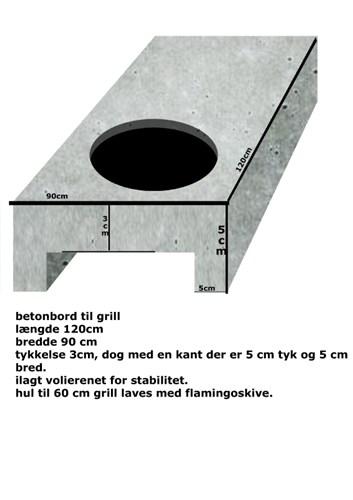 betonbord til grill - Lav-det-selv.dk - Forum - Lav-Det-Selv.dk -