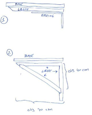 Smart Væghængt skrivebord - Lav-det-selv.dk LI13