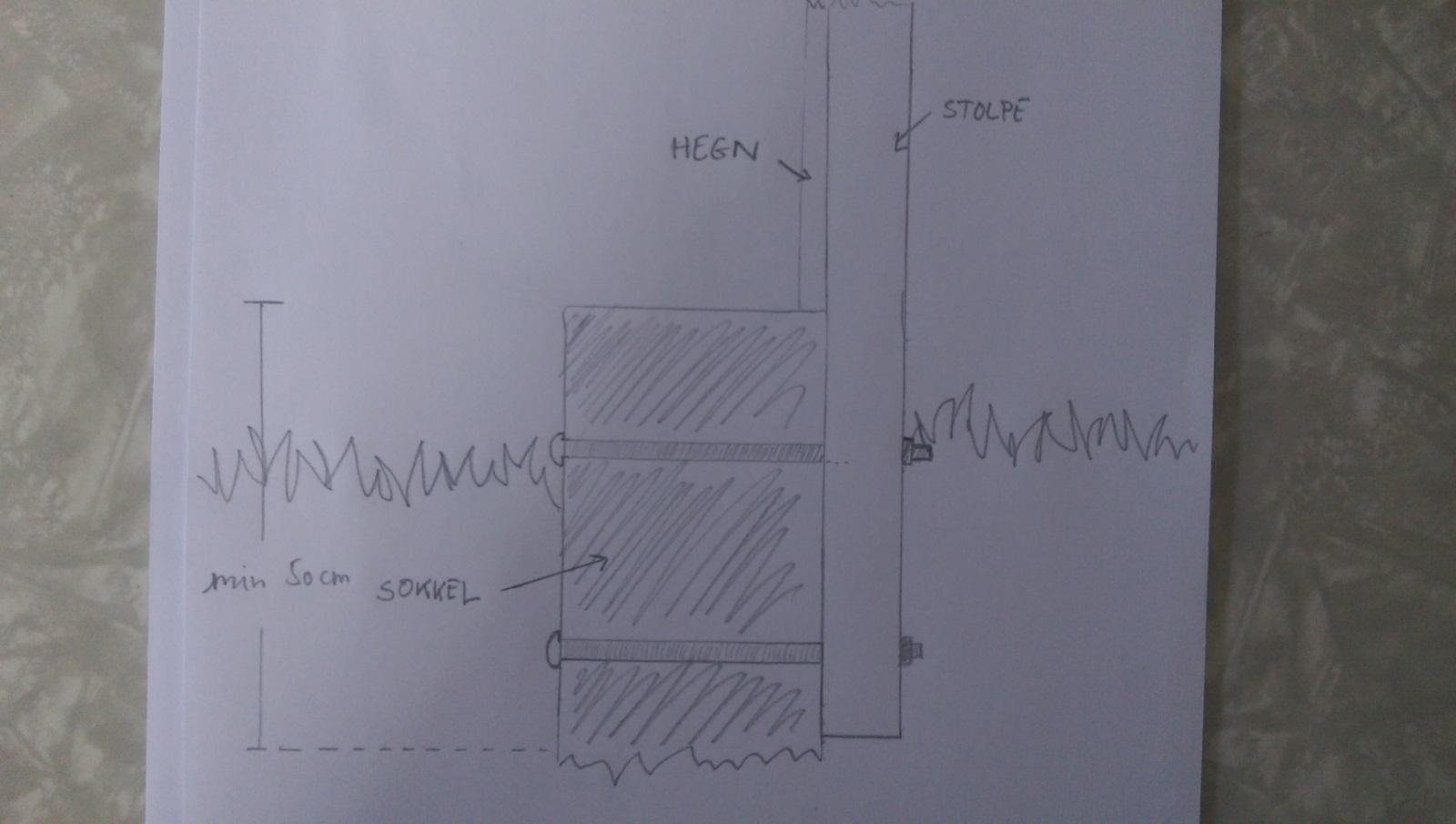 Kan jeg genanvende gammel cementsokkel til hegn?