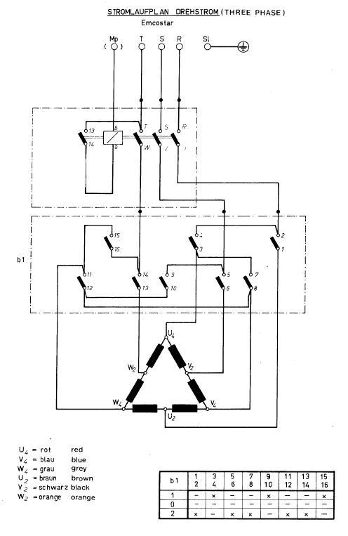 hvordan kan jeg forbinde min frekvensomverter