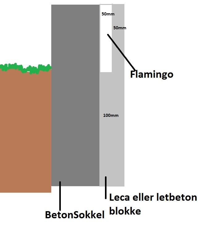 Alvorlig kælder renovering - Lav-det-selv.dk KH68