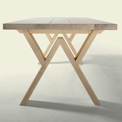 Lav stabile bordben til spisebord?   lav det selv.dk   forum